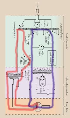 X Ray Circuit Diagram - Wiring Diagram Perfomance X Ray Machine Wiring Diagram on