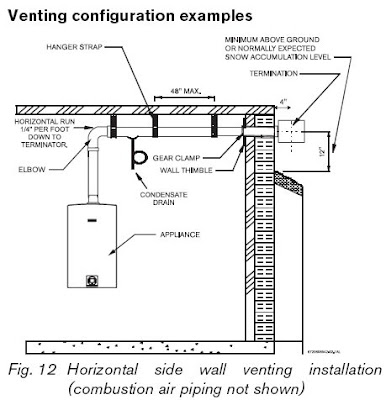 craft master water heater diagram for wiring a 240v bosch water heater diagram