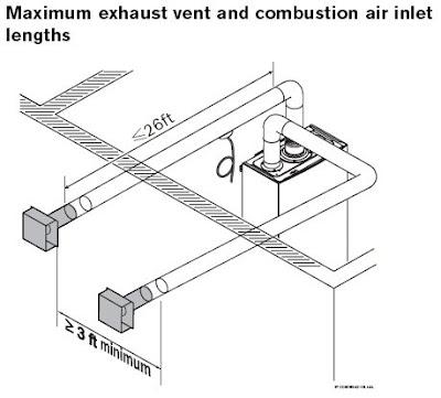 Bosch Tankless Water Heaters June 2009