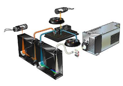 Figure 1: Hybrid Technology utilizing both monochromator- and spectral filter-based optical paths.