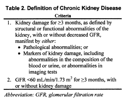 mtac: CHRONIC KIDNEY DISEASES-A Brief Overview