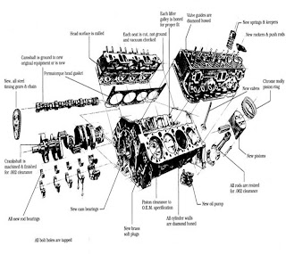 Chevy 350 Hei Firing Order Diagram, Chevy, Free Engine
