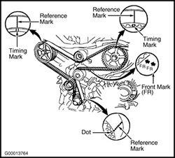 automotive repair automotive repair manuals auto mechanic tips rh thisautomotiverepair blogspot com auto mechanic repair manuals online Auto Repair Shop
