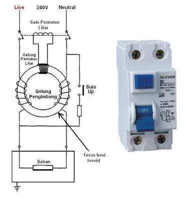 mcb wiring diagram 2001 chrysler sebring engine mehrauli new delhi electrical फ ज और न टरल क ल इन कर ट कम प यर करत रहत ह स फर आत सर कट व च