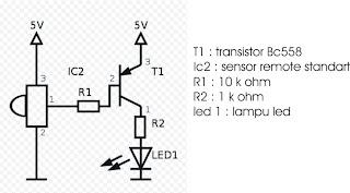 Tip Triks Elektronik Cara Memperbaiki Remote Control