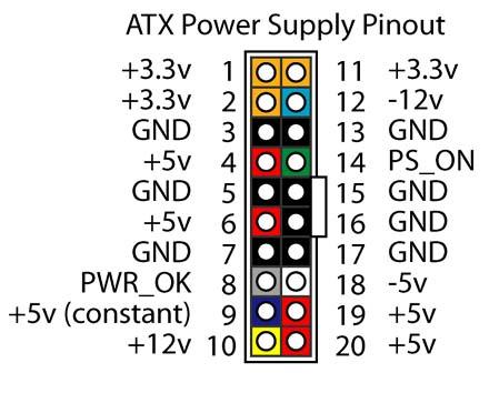 ATX PSU Diagnose « DIY Electronics