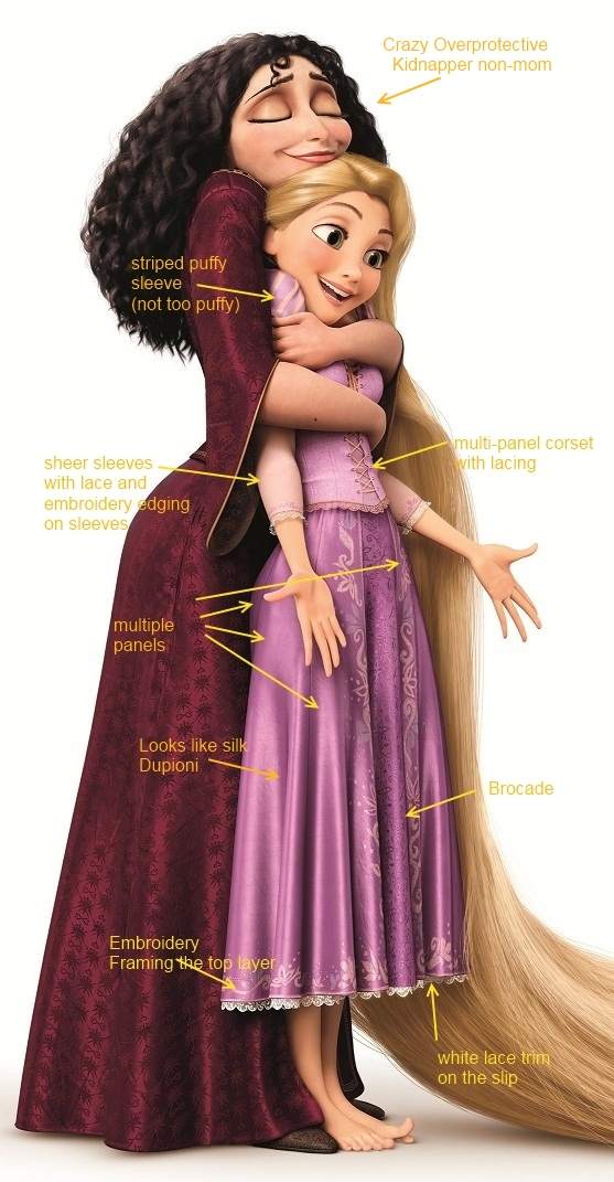 The first thing to do is to pick apart the dress... I have downloaded some images and done some marking.  sc 1 st  Costumes and Couture by Kris & Costumes and Couture by Kris: Rapunzel Purple Tangled Dress Disney ...