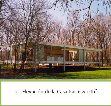 OcioArquitectura Casa Farnsworth
