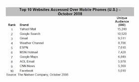 Telekom MoziKlub – Telekom lakossági szolgáltatások