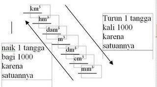Mathematics: He Problem About Volume STORY beam