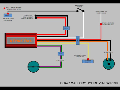 Mallory 685 Wiring Diagram | #1 Wiring Diagram Source on