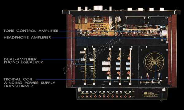 stereonomono - Hi Fi Compendium: SANSUI CA-3000