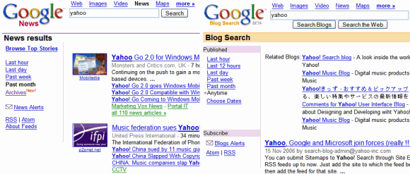 Another Step towards Google News - Blog Search Integration