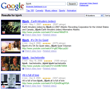 Promoting Your Own Services in Search Results