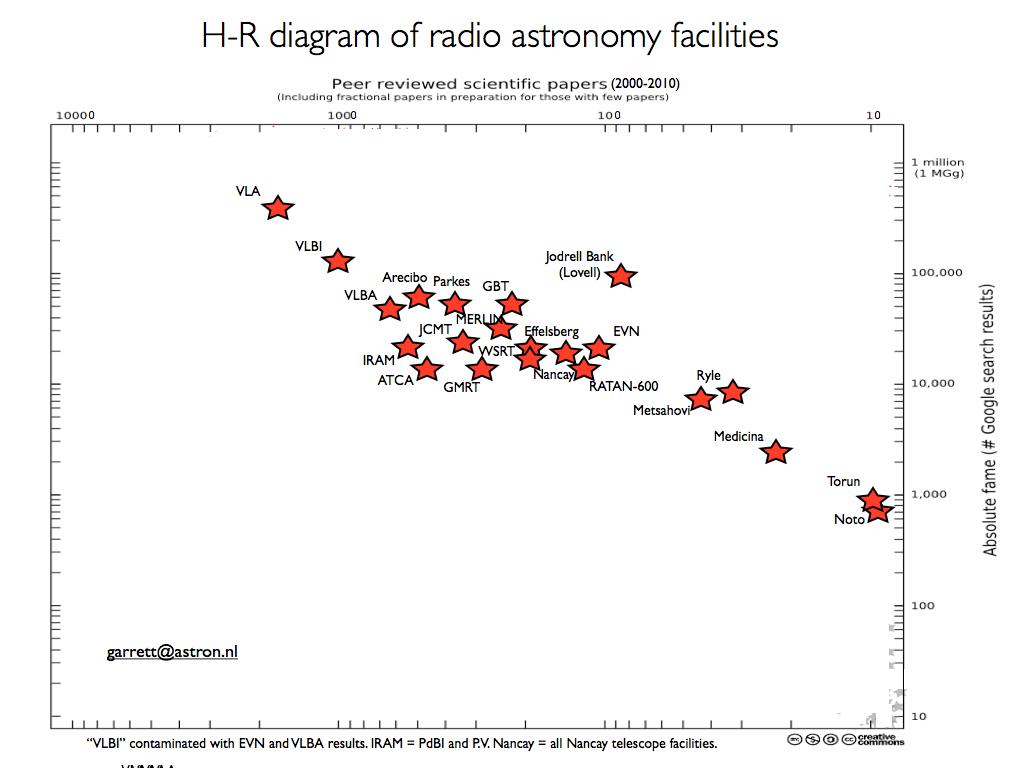 hertzsprung russell diagram activity grundfos aquastat wiring main sequence hr with the sun elsavadorla