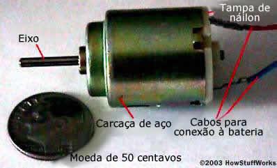 b43303ebdfe ... alternada) ou CC (corrente contínua). Entender como funciona um motor  elétrico ajuda a aprender muito sobre ímãs