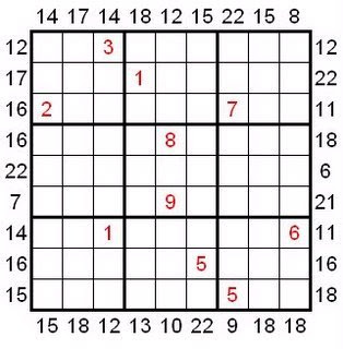 The Logical World of Puzzles: Rules of 'Sum Frame Sudoku'