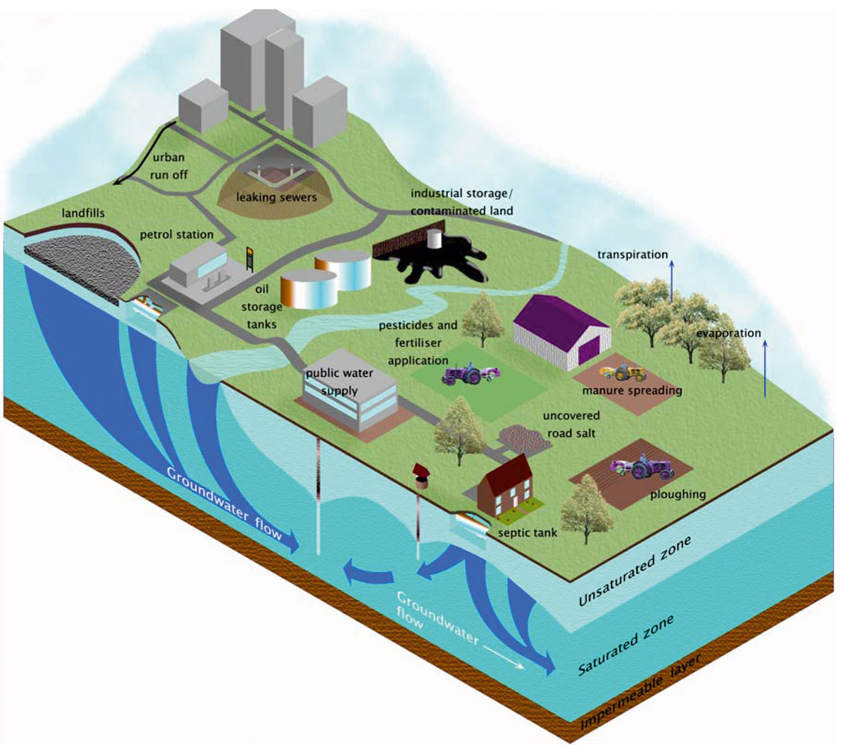 How Do Oil Spills Pollute The Water Cycle 20