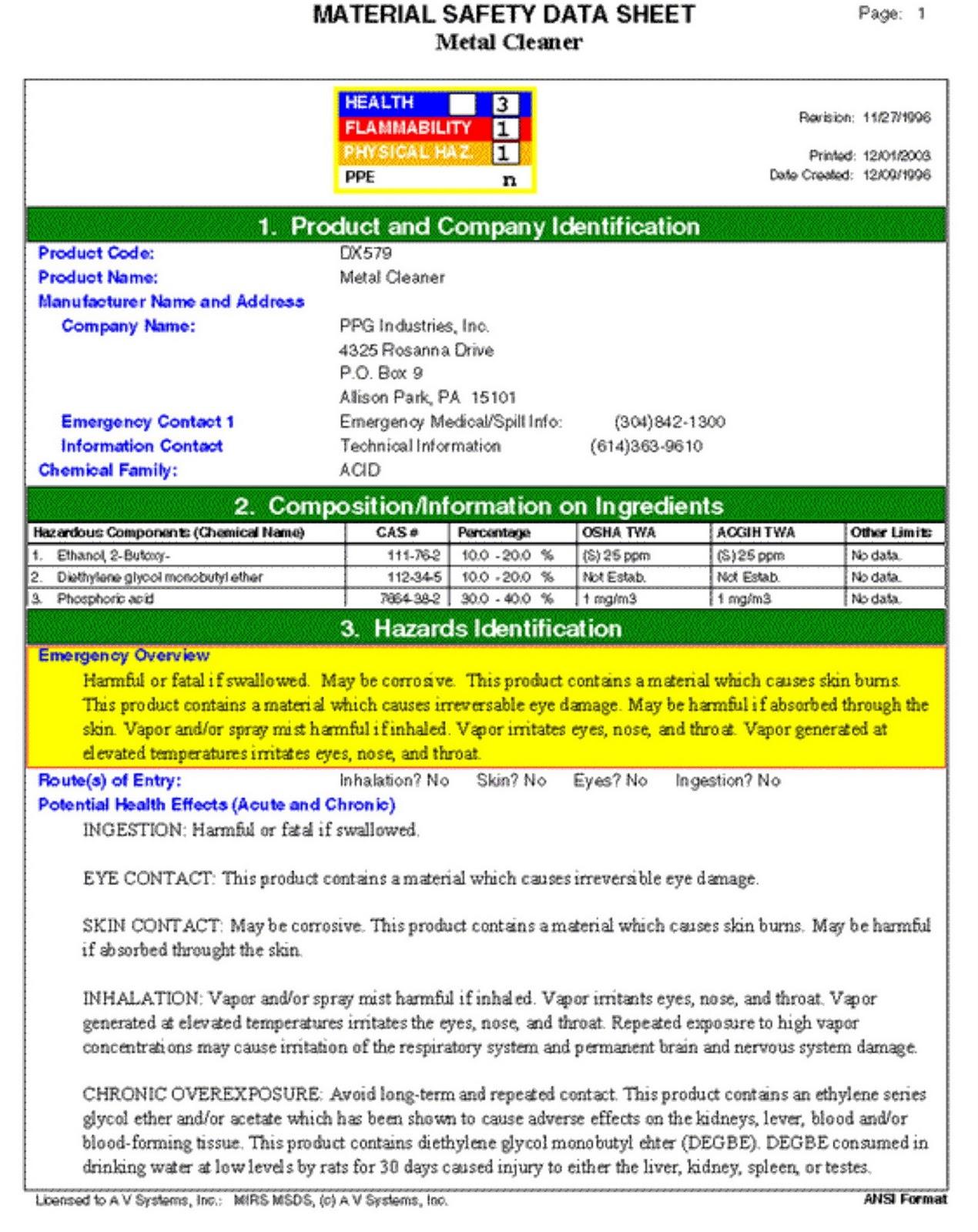 Lansida: Material Safety Data Sheet (MSDS)