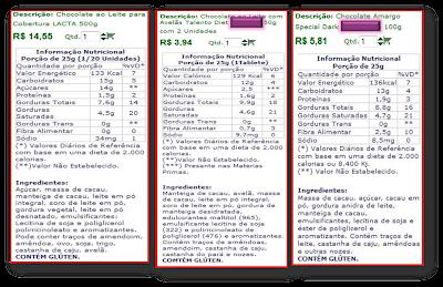 rotulagens+3+chocolate Rotulagem Nutricional