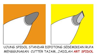 Cara Mewarnai Kaligrafi Menggunakan Spidol Colours A