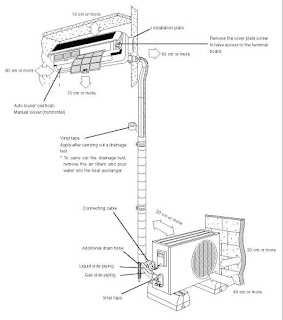 Refrigeration: Air Conditioner Refrigeration Guide