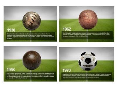Em 2004 a tecnologia chegou para inovar. Os gomos da bola utilizada nas  Olimpíadas de Atenas eram unidos por ligação térmica em vez de costuras. 4421e5a095ae4