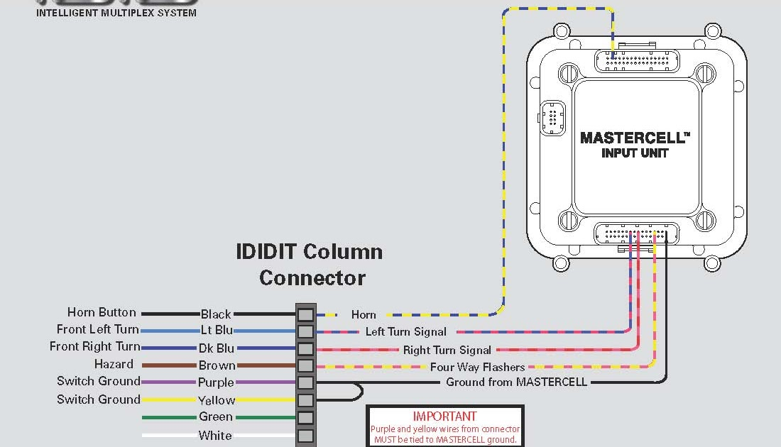 Isis Wiring Diagram : the isis intelligent multiplex system connecting the isis ~ A.2002-acura-tl-radio.info Haus und Dekorationen