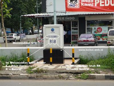 Hasil gambar untuk rumah kabel rk telepon