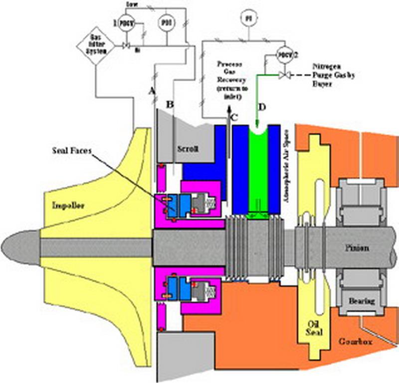 Refrigerator Compressor: Centrifugal Refrigeration Compressor