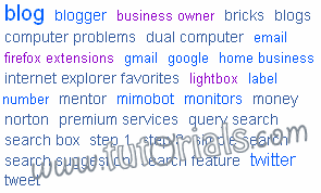 Tag cloud blogger