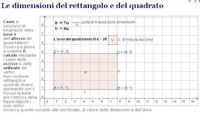 Matematicamedie Learningobject Area Dei Poligoni Sul