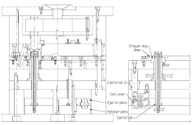 Mold Design: 5.7 Ejection System.
