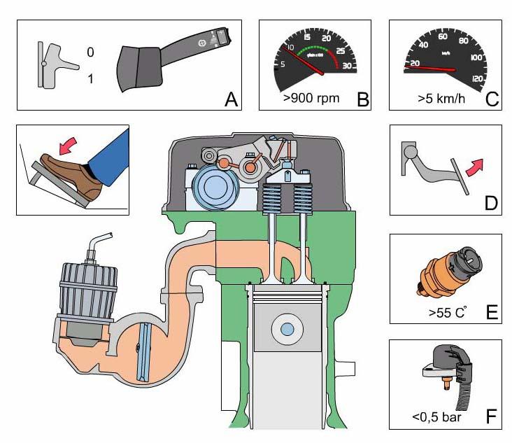 d12 wiring diagram: volvo d12 wiring diagram volvo d12 belt diagram  wiring