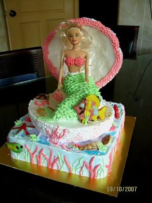 Lovely Cake Decoration: July 2010