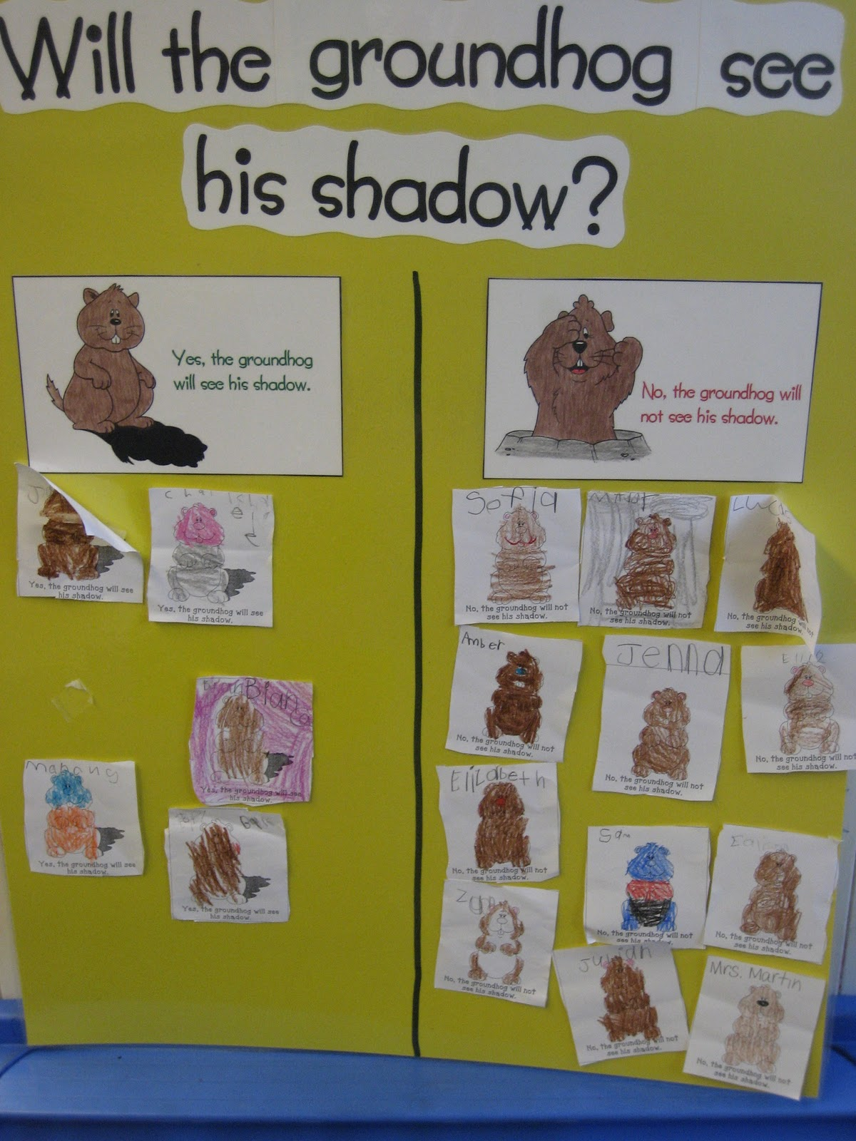 Kindergarten Hoppenings To Gobbler S Knob It S Groundhog