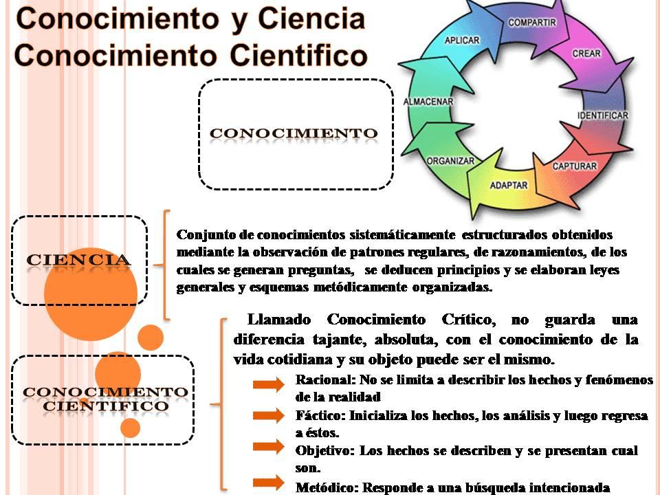 Seminario Anny Rivas Rodriguez