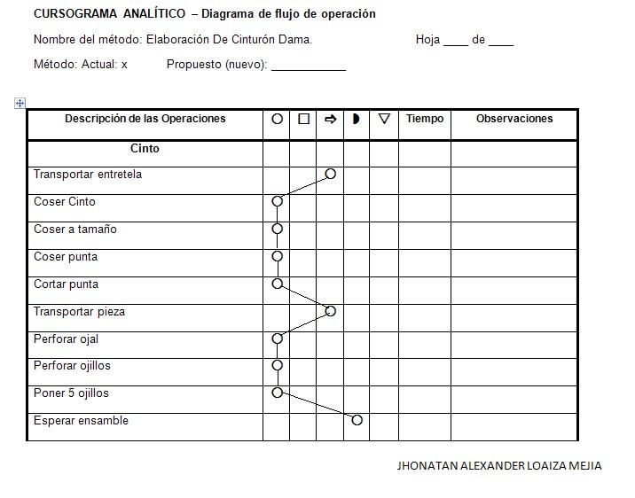 CURSOGRAMA ANALITICO EPUB
