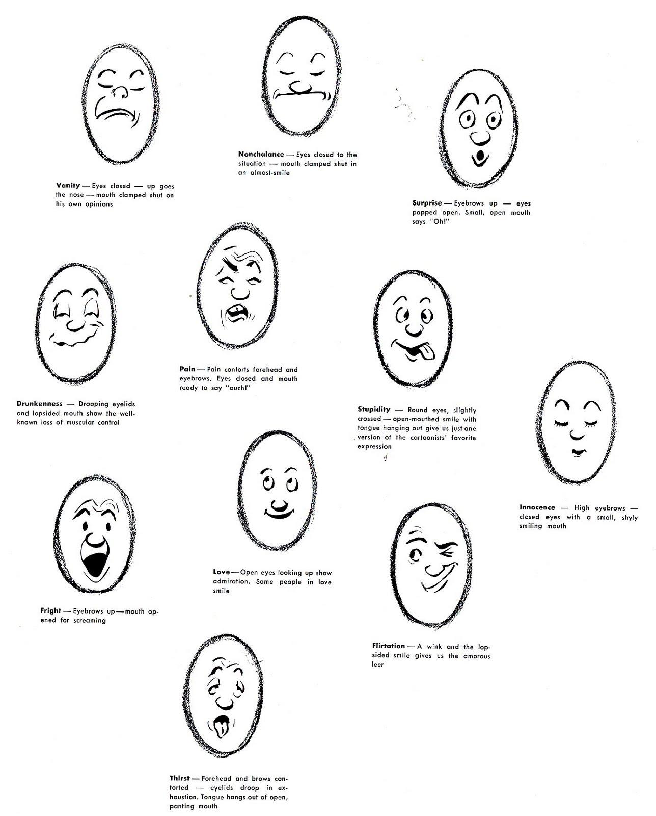 Magnum Arts Facial Expressions