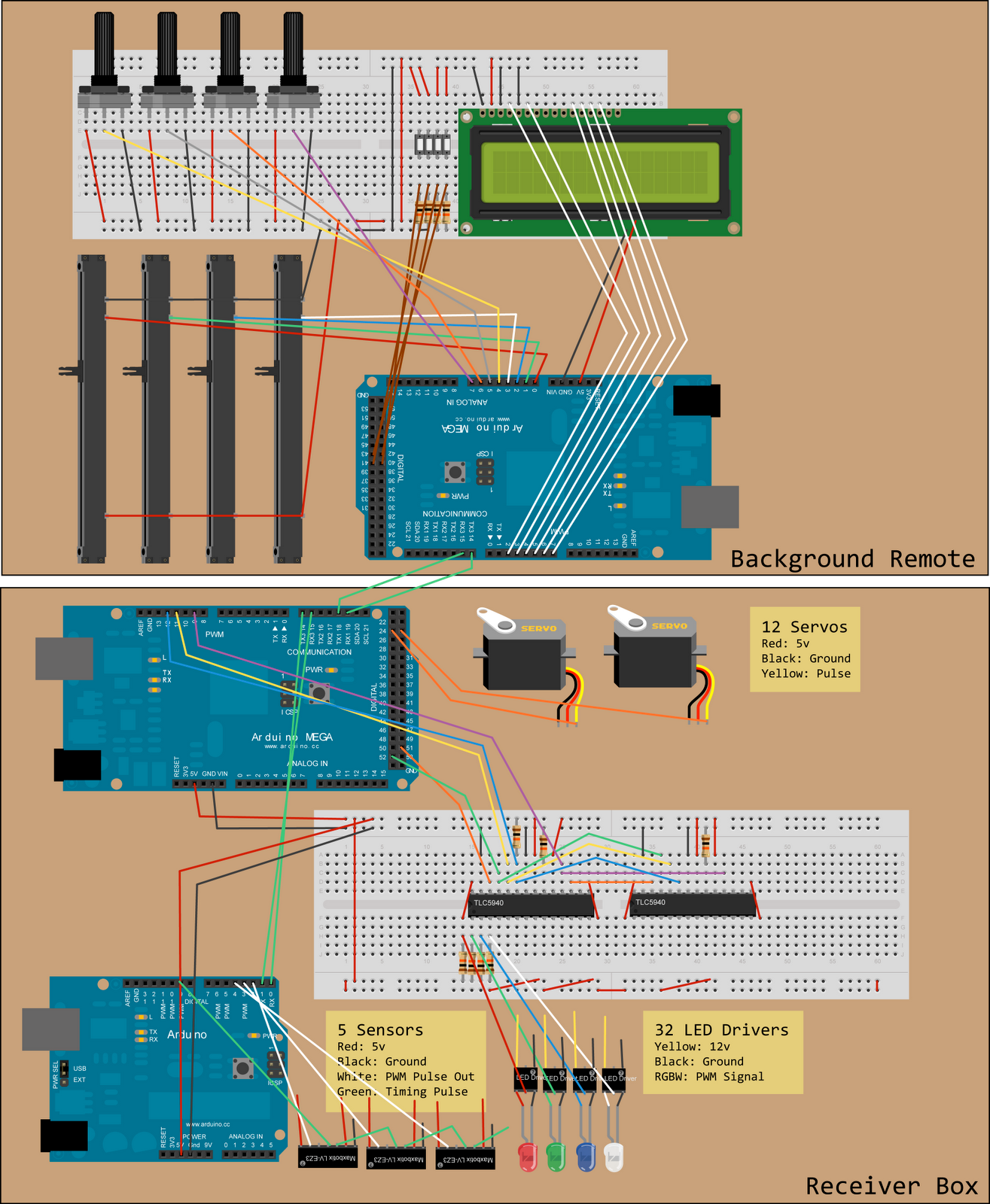 this is rough diagram of how the the electronics behind the wall are wired together  [ 1315 x 1600 Pixel ]