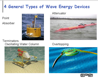 Hydrokinetic Energy is Power From Moving Water