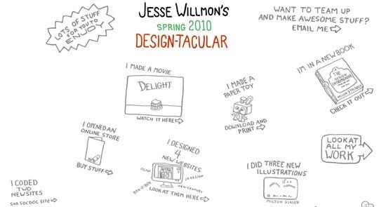 Jesse Willmon