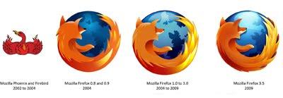 Firefox logo design