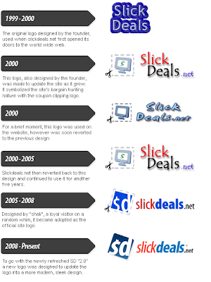Slick Deals logo design