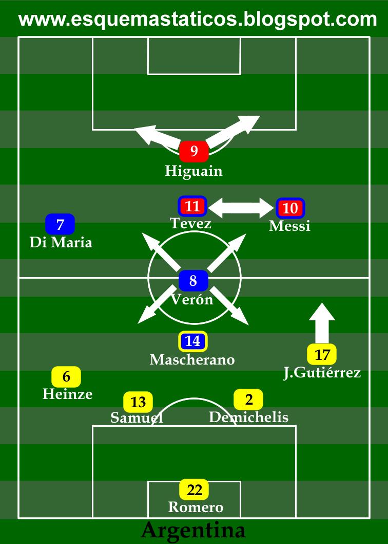 6cbdfb2fd5 A Argentina iniciou o jogo no 4-1-1-3-1. E por que 4-1-1-3-1 e não 4-2-3-1   Porque