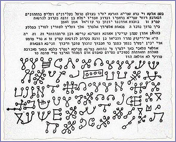 magical Jewish talisman rune symbols