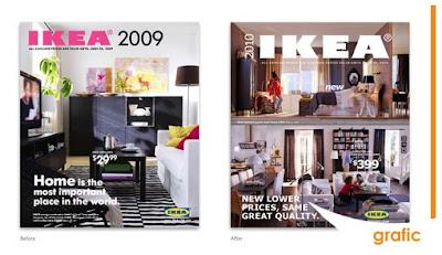 Ikea font Verdana o Futura Bloggokin