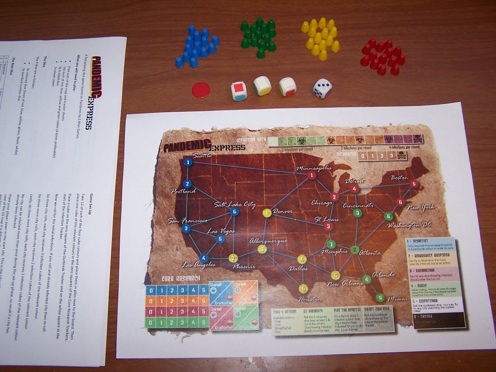 Pandemia Juego De Mesa Horywargames Pandemic Express Print And Play