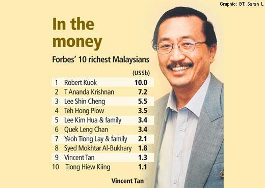 ~mummyrokiah: Kerajaan Melayu Islam Malaysia batal lesen ...