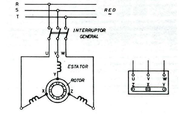 Matenimiento de Motores Eléctricos